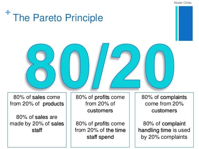 the pareto principle sales training courses