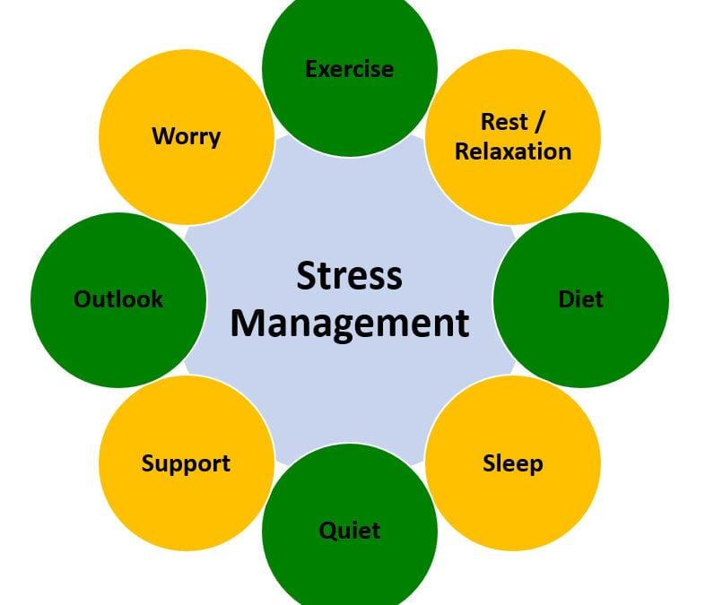 Managing Pressure through Diet, Exercise & Lifestyle