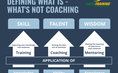 Virtual Coaching – How to Coach Staff Remotely and Effectively